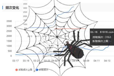 提高蜘蛛抓取频次是网站优化的首要任务!