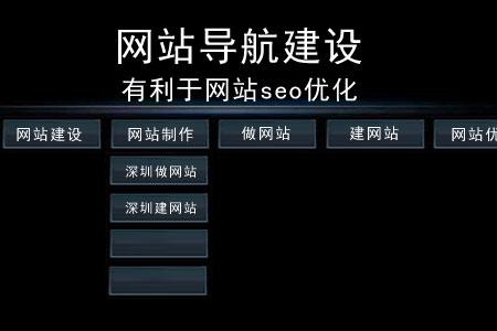 网站导航的建设有利于网站seo优化